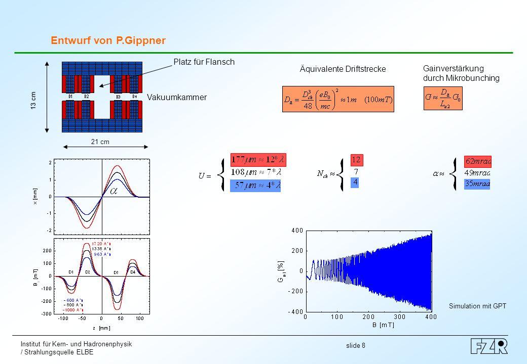 slide 9 Institut für Kern- und Hadronenphysik / Strahlungsquelle ELBE Schikane für Compton-Rückstreuung Elektronenstrahl mit doppelter Wiederholrate Elektronenpuls trift in Resonatormitte auf zurücklaufenden IR Strahl Letztere wird in Richtung des e-Strahles gestreut, Strahlungsenergie wird um einen Faktor 4 2 erhöht.