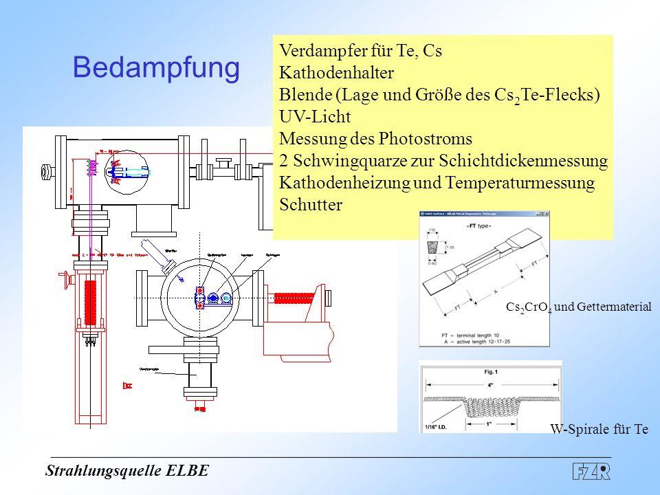 Strahlungsquelle ELBE Verdampfer für Te, Cs Kathodenhalter Blende (Lage und Größe des Cs 2 Te-Flecks) UV-Licht Messung des Photostroms 2 Schwingquarze zur Schichtdickenmessung Kathodenheizung und Temperaturmessung Schutter Bedampfung Cs 2 CrO 4 und Gettermaterial W-Spirale für Te