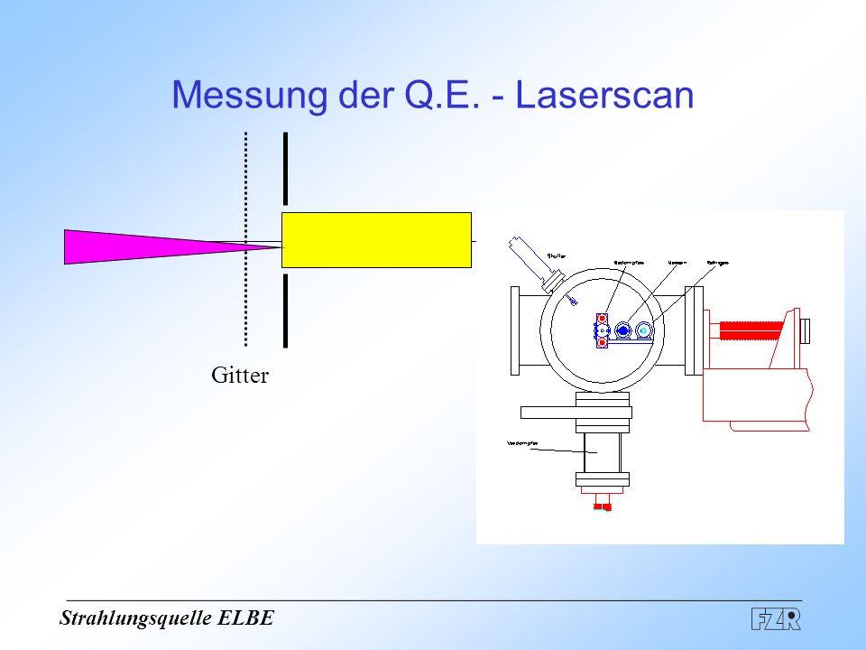 Strahlungsquelle ELBE Messung der Q.E. - Laserscan Gitter