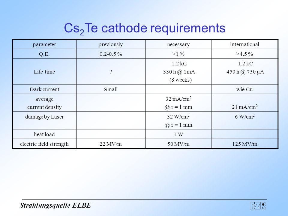 Strahlungsquelle ELBE Cs 2 Te cathode requirements parameterpreviouslynecessaryinternational Q.E.0.2-0.5 %>1 %>4.5 % Life time.