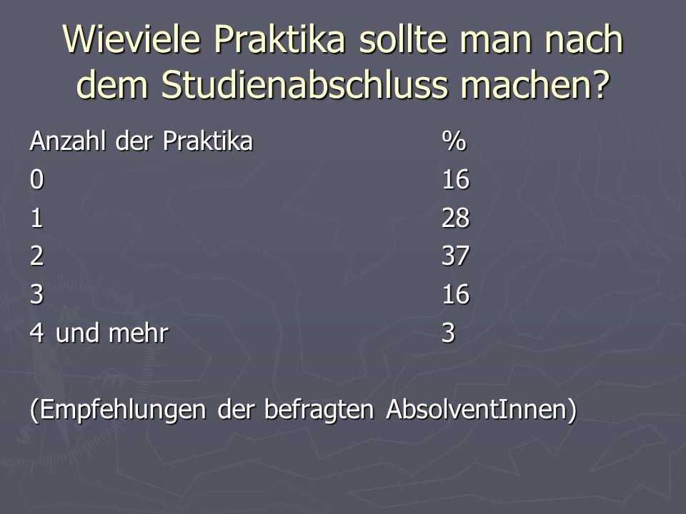 Wieviele Praktika sollte man nach dem Studienabschluss machen? Anzahl der Praktika% 016 128 237 316 4und mehr3 (Empfehlungen der befragten AbsolventIn