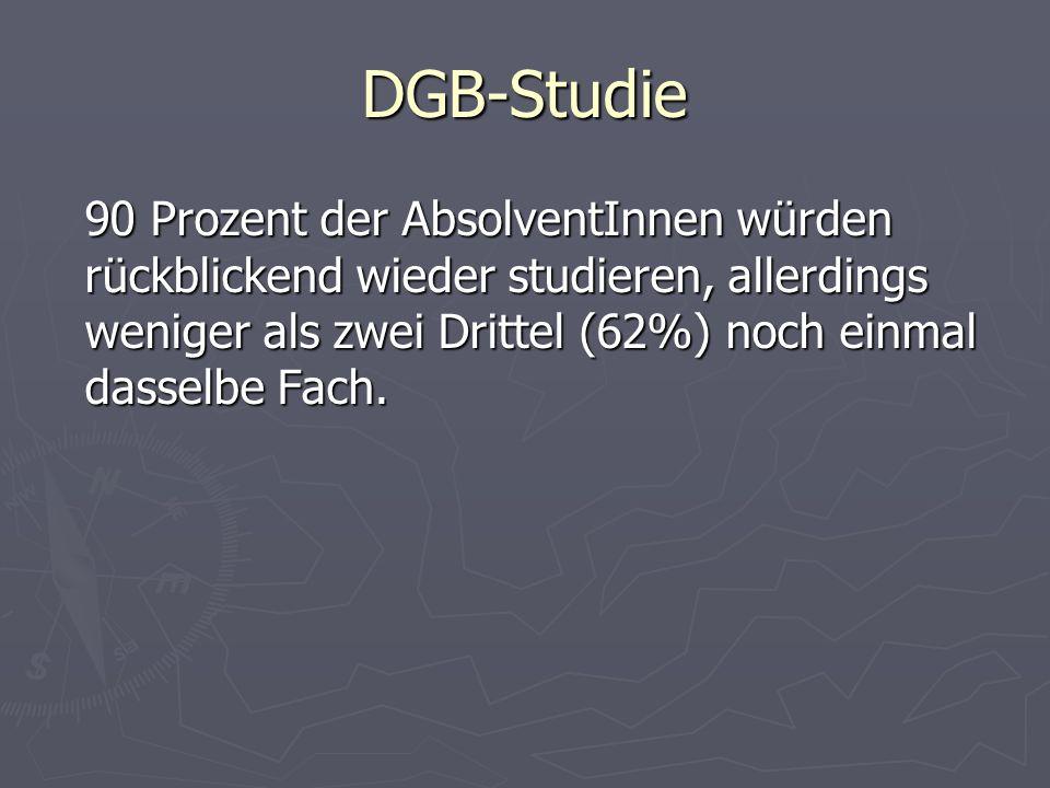 DGB-Studie 90 Prozent der AbsolventInnen würden rückblickend wieder studieren, allerdings weniger als zwei Drittel (62%) noch einmal dasselbe Fach.