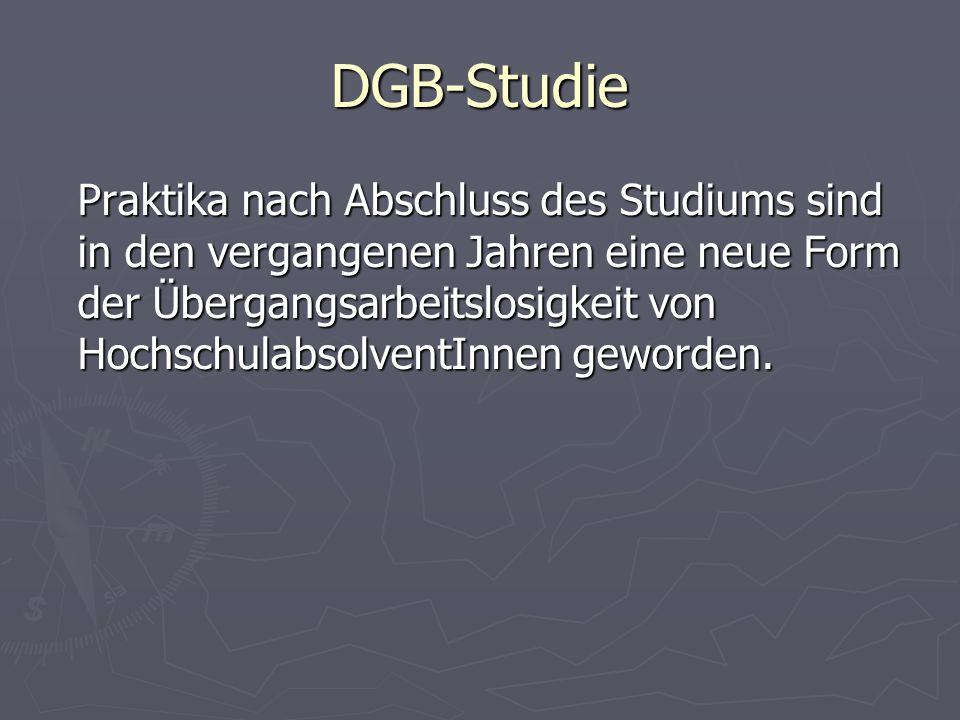 Weitere Informationen Praktika-Bewertungen (www.dgb-jugend.de, Praktika-Bewertungen (www.dgb-jugend.de,www.dgb-jugend.de www.fairwork-ev.dewww.fairwork-ev.de, www.karriere.de) www.karriere.de www.fairwork-ev.dewww.karriere.de Gesetze und faq: www.generationpraktikum.de Gesetze und faq: www.generationpraktikum.de www.generationpraktikum.de Bewerbungsleitfäden: Keller/Nöhmaier: Praktikumsknigge, Glaubitz: Generation Praktikum Bewerbungsleitfäden: Keller/Nöhmaier: Praktikumsknigge, Glaubitz: Generation Praktikum Arbeits- und Sozialrechtsberatung: jeden Mittwoch von 11-16h in C2-118 Arbeits- und Sozialrechtsberatung: jeden Mittwoch von 11-16h in C2-118