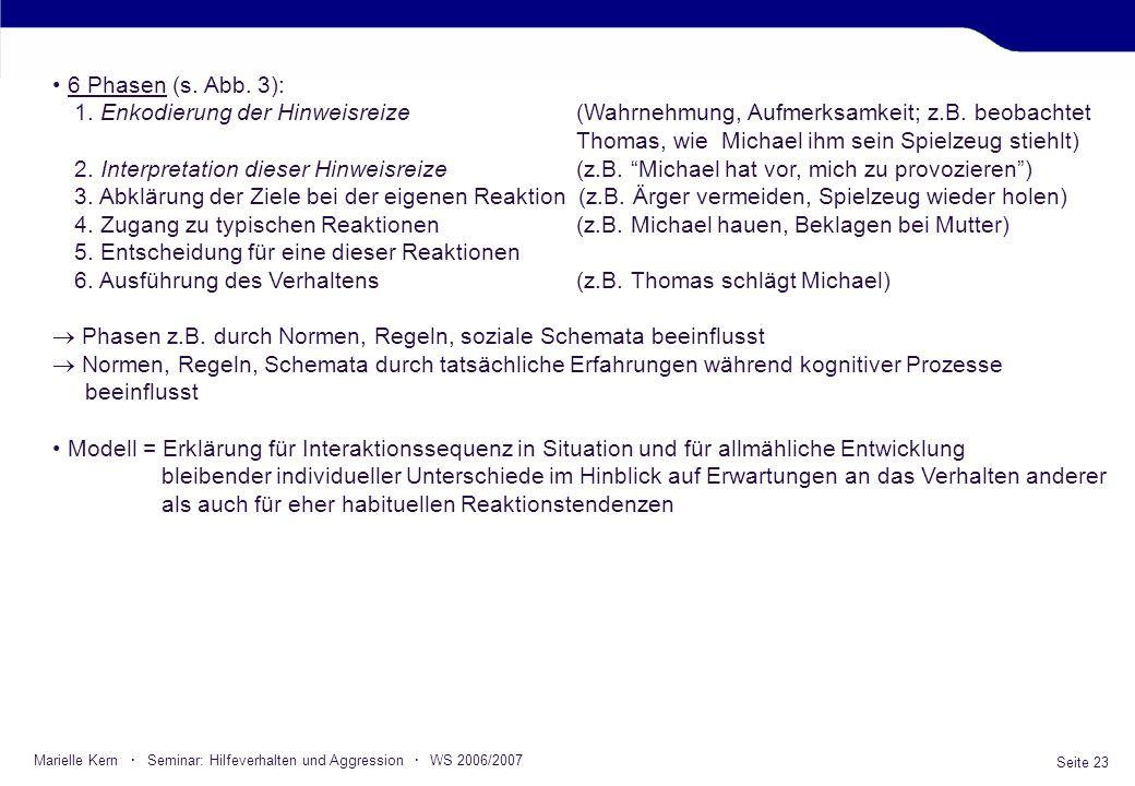 Seite 23 Marielle Kern · Seminar: Hilfeverhalten und Aggression · WS 2006/2007 6 Phasen (s. Abb. 3): 1. Enkodierung der Hinweisreize (Wahrnehmung, Auf