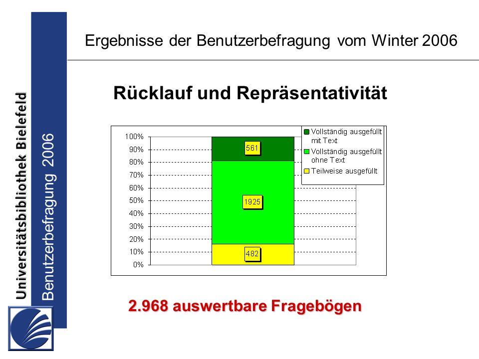 Benutzerbefragung 2006 Ergebnisse der Benutzerbefragung vom Winter 2006 Rücklauf und Repräsentativität 2.968 auswertbare Fragebögen