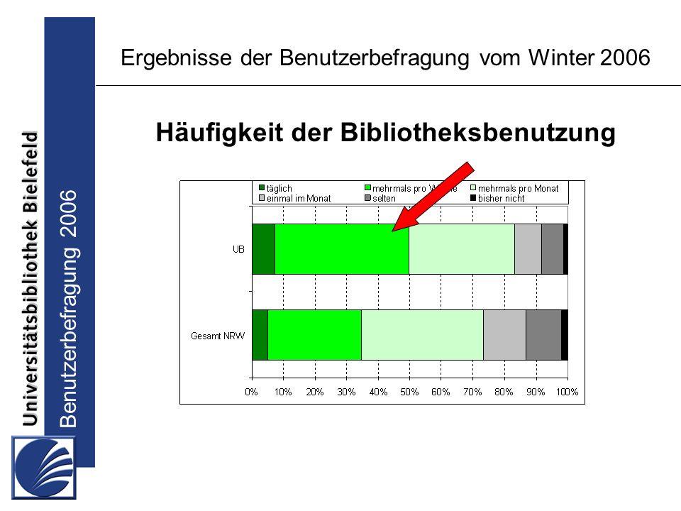 Benutzerbefragung 2006 Ergebnisse der Benutzerbefragung vom Winter 2006 Häufigkeit der Bibliotheksbenutzung