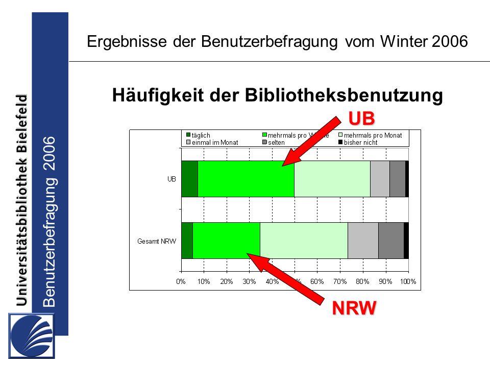 Benutzerbefragung 2006 Ergebnisse der Benutzerbefragung vom Winter 2006 Häufigkeit der Bibliotheksbenutzung UB NRW