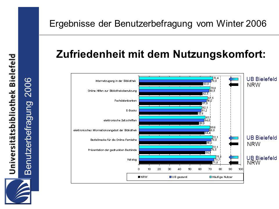 Benutzerbefragung 2006 Ergebnisse der Benutzerbefragung vom Winter 2006 Zufriedenheit mit dem Nutzungskomfort: UB Bielefeld NRW UB Bielefeld NRW