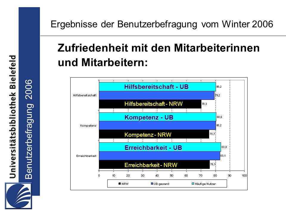Benutzerbefragung 2006 Ergebnisse der Benutzerbefragung vom Winter 2006 Zufriedenheit mit den Mitarbeiterinnen und Mitarbeitern: Erreichbarkeit - UB Erreichbarkeit - NRW Kompetenz - UB Hilfsbereitschaft - UB Kompetenz - NRW Hilfsbereitschaft - NRW