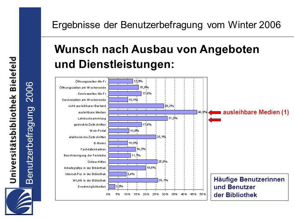 Benutzerbefragung 2006 Ergebnisse der Benutzerbefragung vom Winter 2006 Wunsch nach Ausbau von Angeboten und Dienstleistungen: Häufige Benutzerinnen und Benutzer der Bibliothek ausleihbare Medien (1)