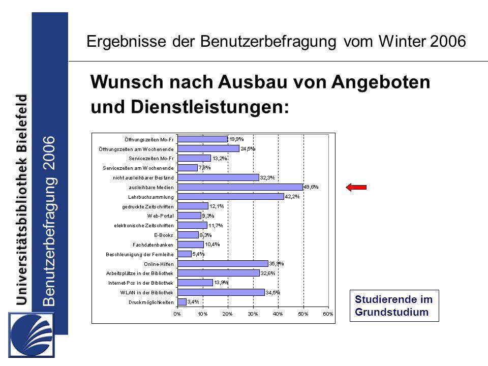 Benutzerbefragung 2006 Ergebnisse der Benutzerbefragung vom Winter 2006 Wunsch nach Ausbau von Angeboten und Dienstleistungen: Studierende im Grundstudium