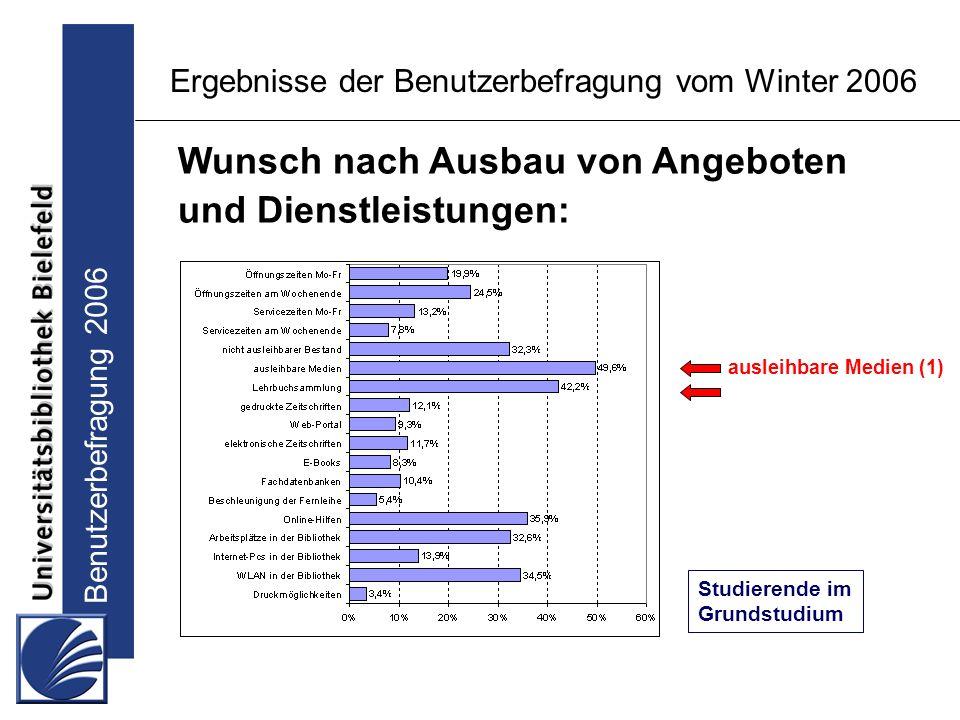 Benutzerbefragung 2006 Ergebnisse der Benutzerbefragung vom Winter 2006 Wunsch nach Ausbau von Angeboten und Dienstleistungen: Studierende im Grundstudium ausleihbare Medien (1)