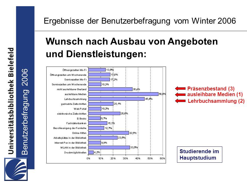 Benutzerbefragung 2006 Ergebnisse der Benutzerbefragung vom Winter 2006 Wunsch nach Ausbau von Angeboten und Dienstleistungen: Studierende im Hauptstudium ausleihbare Medien (1) Lehrbuchsammlung (2) Präsenzbestand (3)