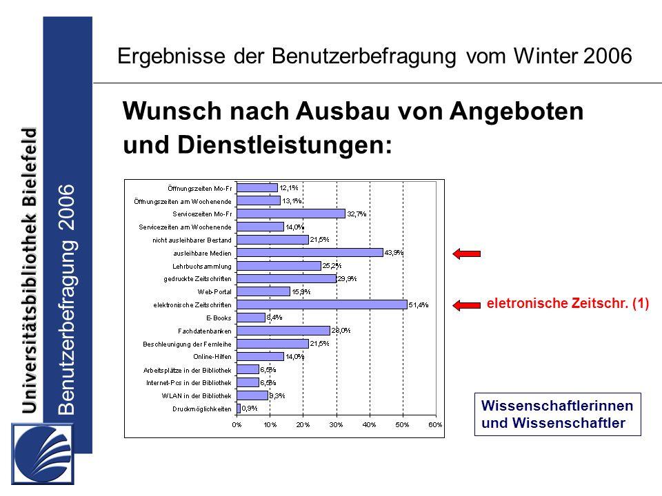 Benutzerbefragung 2006 Ergebnisse der Benutzerbefragung vom Winter 2006 Wunsch nach Ausbau von Angeboten und Dienstleistungen: Wissenschaftlerinnen und Wissenschaftler eletronische Zeitschr.