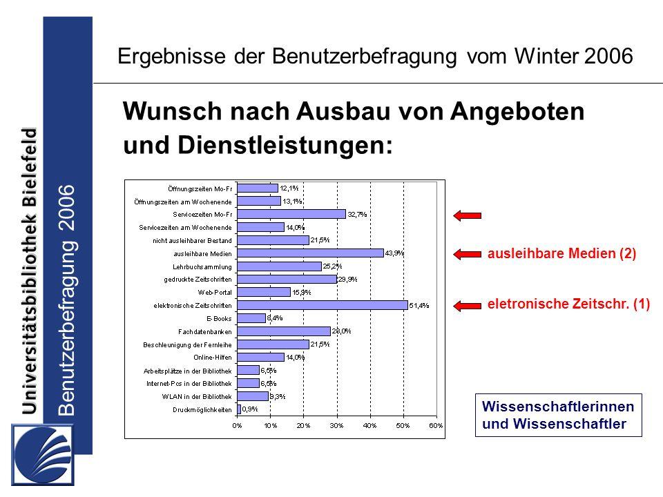 Benutzerbefragung 2006 Ergebnisse der Benutzerbefragung vom Winter 2006 Wunsch nach Ausbau von Angeboten und Dienstleistungen: Wissenschaftlerinnen und Wissenschaftler ausleihbare Medien (2) eletronische Zeitschr.