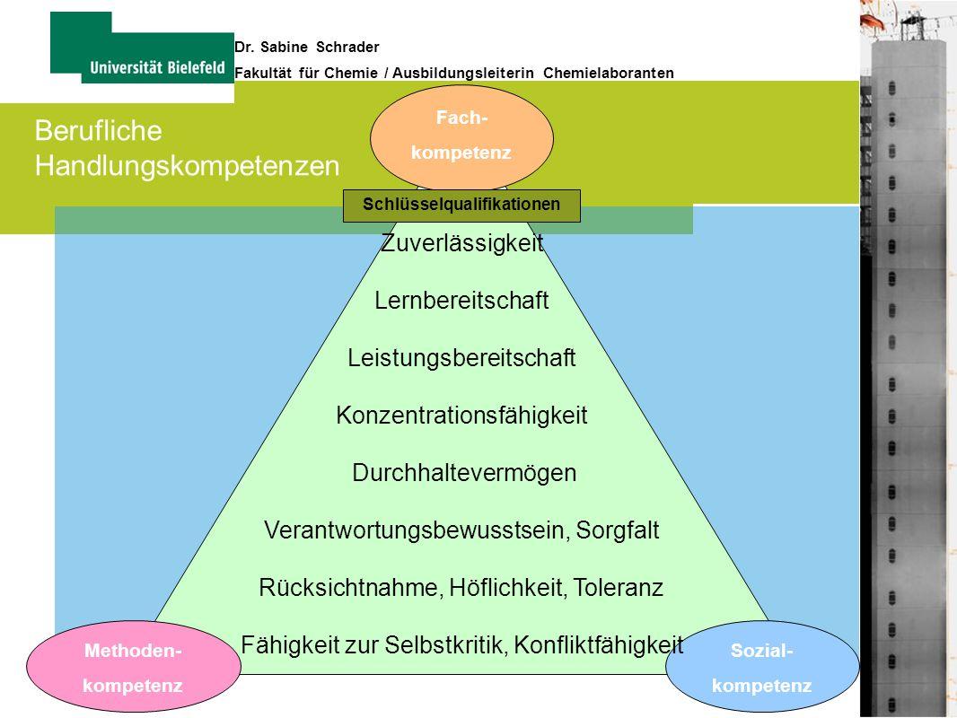 10 Dr. Sabine Schrader Fakultät für Chemie / Ausbildungsleiterin Chemielaboranten Fach- kompetenz Methoden- kompetenz Sozial- kompetenz Zuverlässigkei
