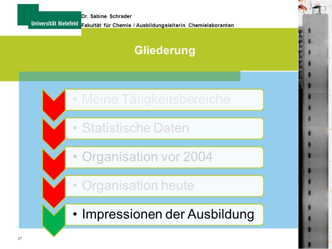 27 Dr. Sabine Schrader Fakultät für Chemie / Ausbildungsleiterin Chemielaboranten Gliederung Meine TätigkeitsbereicheStatistische DatenOrganisation vo
