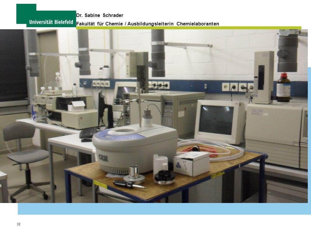32 Dr. Sabine Schrader Fakultät für Chemie / Ausbildungsleiterin Chemielaboranten Organisation und Verwaltung von Praktika