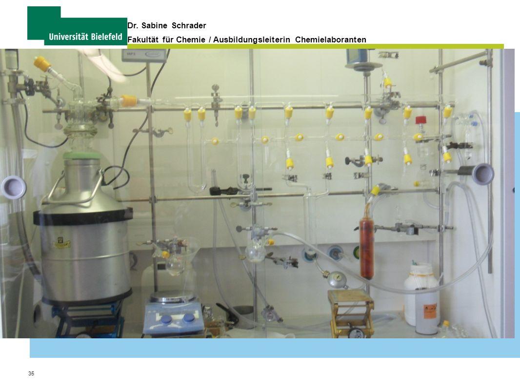 35 Dr. Sabine Schrader Fakultät für Chemie / Ausbildungsleiterin Chemielaboranten Organisation und Verwaltung von Praktika