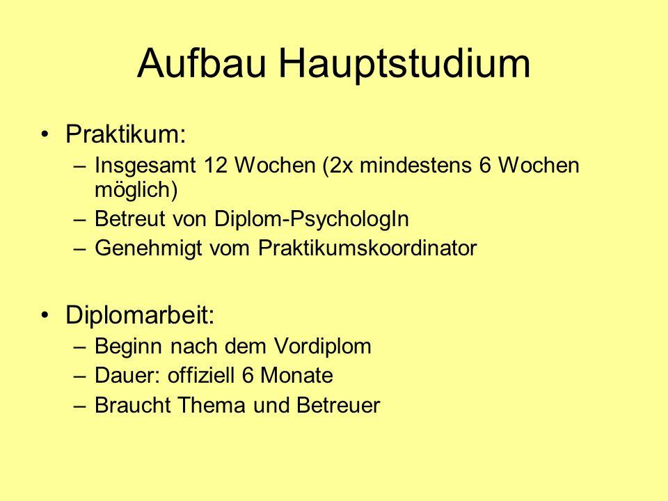 Aufbau Hauptstudium Praktikum: –Insgesamt 12 Wochen (2x mindestens 6 Wochen möglich) –Betreut von Diplom-PsychologIn –Genehmigt vom Praktikumskoordina