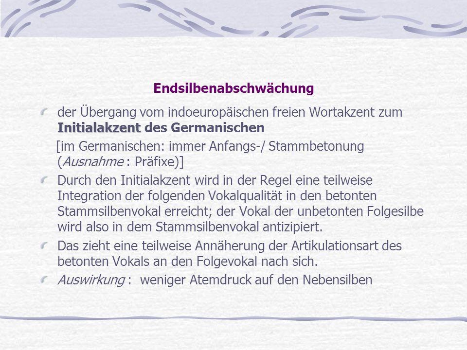 Endsilbenabschwächung Initialakzent der Übergang vom indoeuropäischen freien Wortakzent zum Initialakzent des Germanischen [im Germanischen: immer Anf