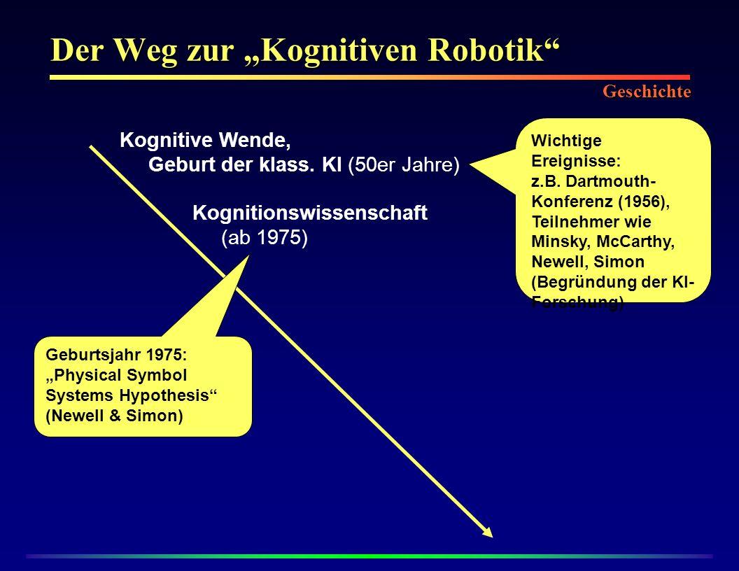 Klassische KI Grundannahmen: Kognition ist Informationsverarbeitung im Sinn von Symbolverarbeitung Interne Repräsentationen sind symbolisch Klassische KI