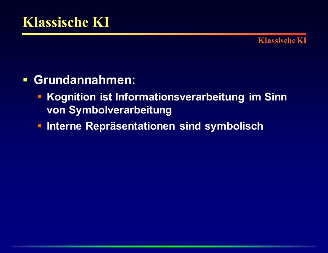 Symbolverarbeitungssystem Grundlegende Bestandteile (nach Newell, 1980): Menge primitiver Symbole oder Zeichen Menge von Regeln (quasi Grammatik) Speicher Menge grundlegender Operationen (etwa: Erzeugung, Zugriff, Veränderung, Löschung) Prozessor(en) Klassische KI