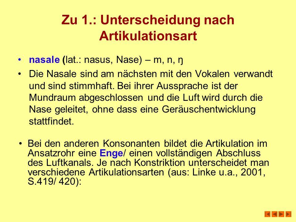 Zu 1.: Unterscheidung nach Artikulationsart nasale (lat.: nasus, Nase) – m, n, ŋ Die Nasale sind am nächsten mit den Vokalen verwandt und sind stimmha