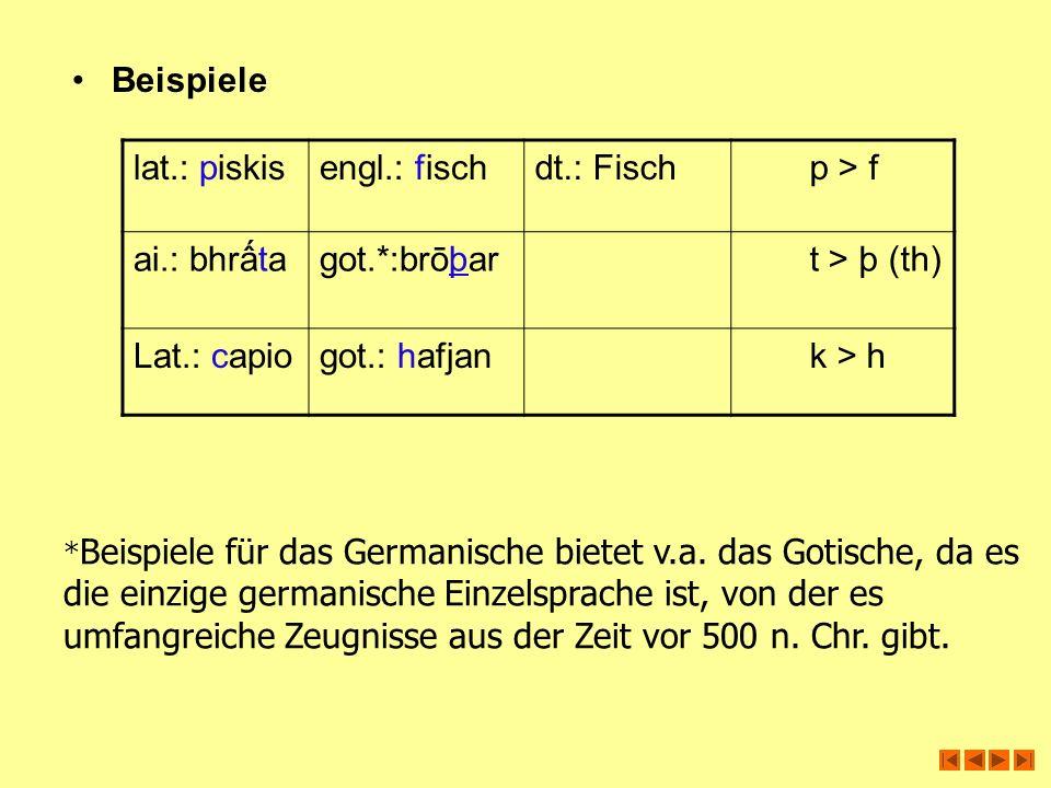 Beispiele lat.: piskisengl.: fischdt.: Fisch p > f ai.: bhrtagot.*:brōþar t > þ (th) Lat.: capiogot.: hafjan k > h * Beispiele für das Germanische bie