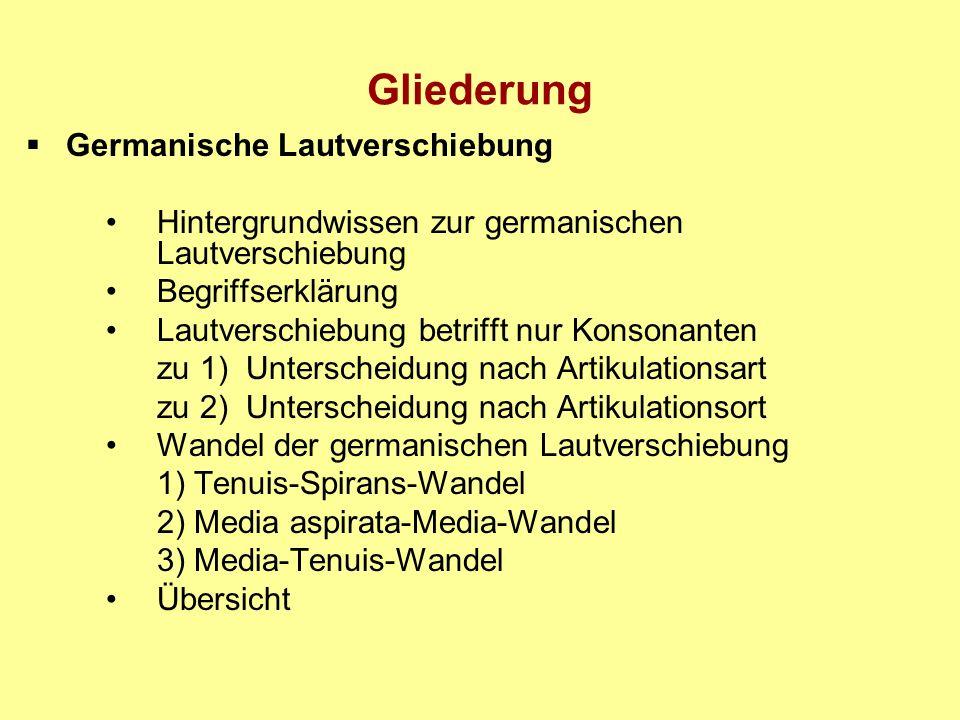 Gliederung Germanische Lautverschiebung Hintergrundwissen zur germanischen Lautverschiebung Begriffserklärung Lautverschiebung betrifft nur Konsonante