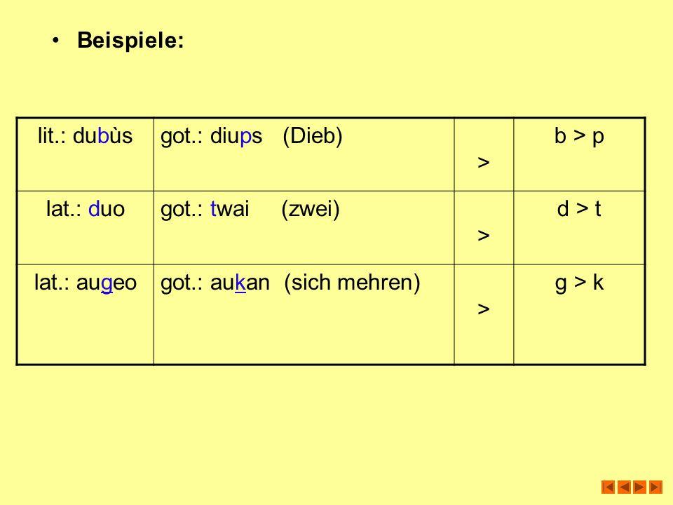 Beispiele: lit.: dubùsgot.: diups (Dieb) > b > p lat.: duogot.: twai (zwei) > d > t lat.: augeogot.: aukan (sich mehren) > g > k