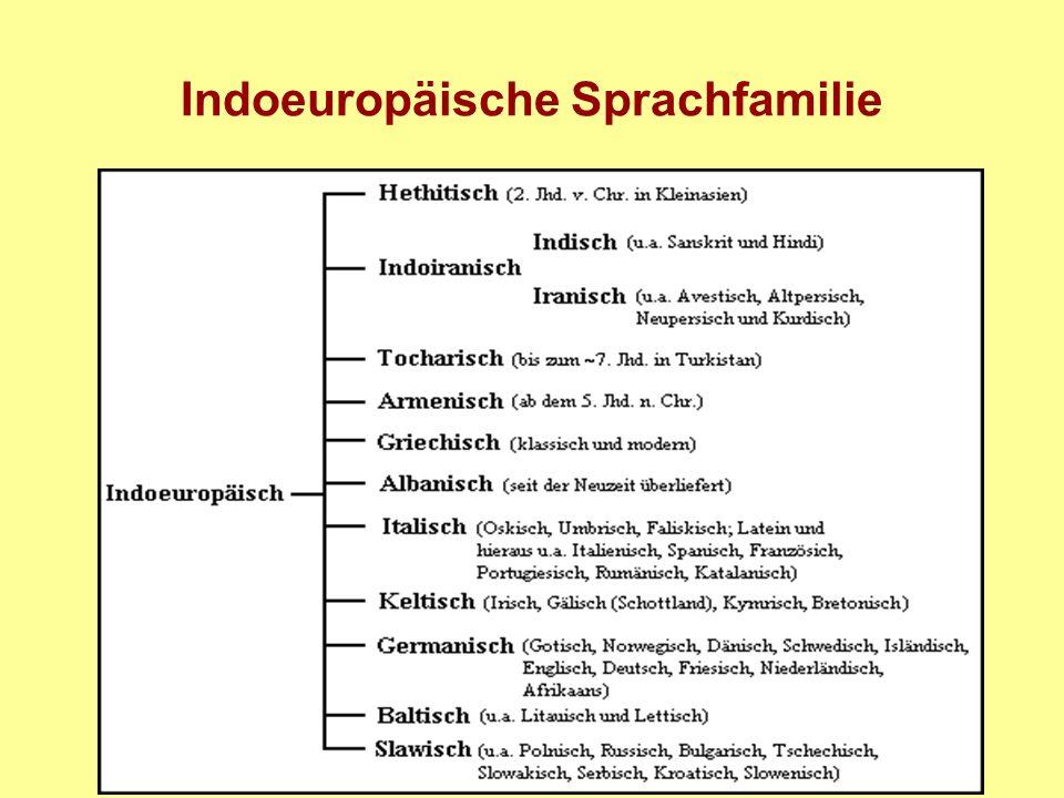 Indoeuropäische Sprachfamilie