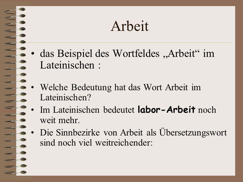 Arbeit das Beispiel des Wortfeldes Arbeit im Lateinischen : Welche Bedeutung hat das Wort Arbeit im Lateinischen? Im Lateinischen bedeutet labor-Arbei