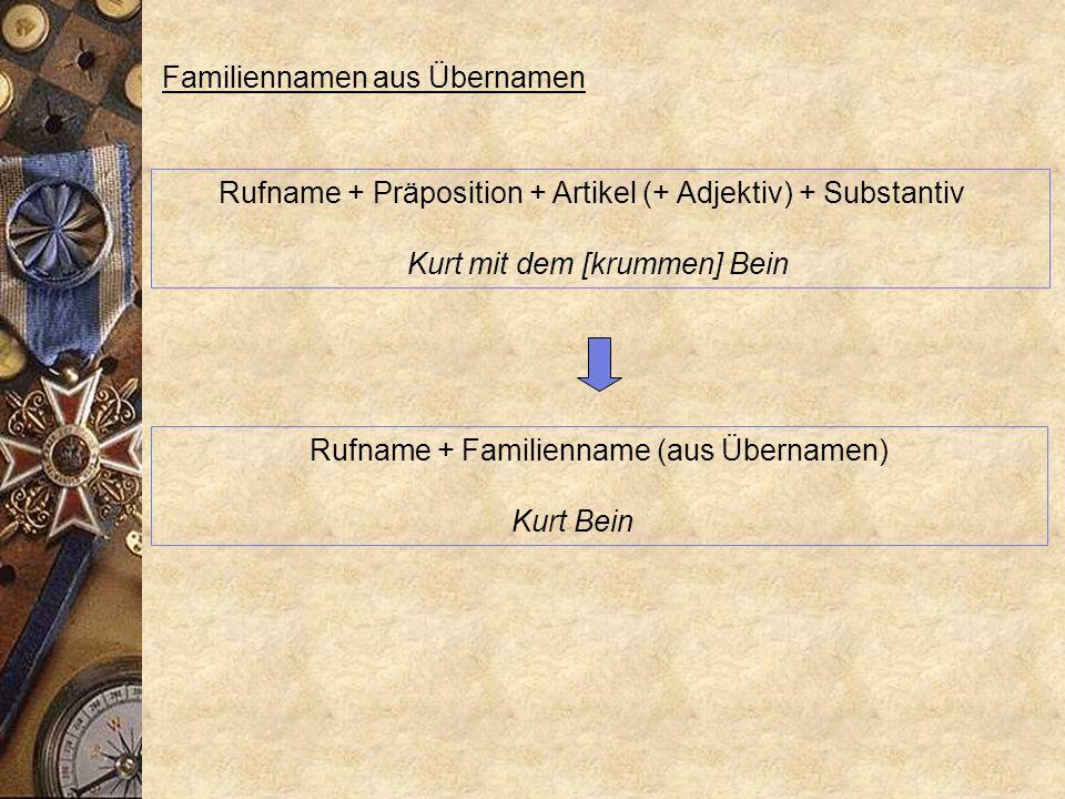 1) Körperlich Kennzeichen (Beispiel: Krause, Schwarzkopf, Lange) 2) Geistige- und charakterliche Eigenschaften (Beispiel:Biedermann, Schädlich, Kummer