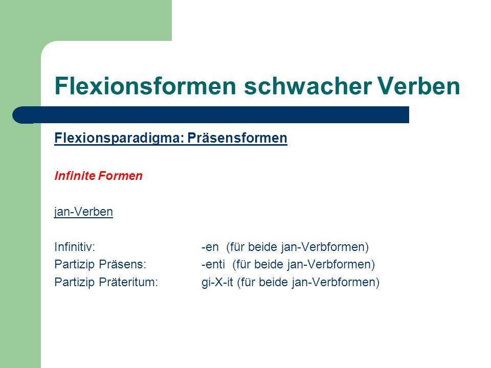 Flexionsformen schwacher Verben Flexionsparadigma: Präsensformen Infinite Formen jan-Verben Infinitiv: -en (für beide jan-Verbformen) Partizip Präsens
