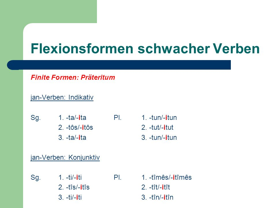 Flexionsformen schwacher Verben Finite Formen: Präteritum jan-Verben: Indikativ Sg.1. -ta/-ita Pl.1. -tun/-itun 2. -tôs/-itôs2. -tut/-itut 3. -ta/-ita