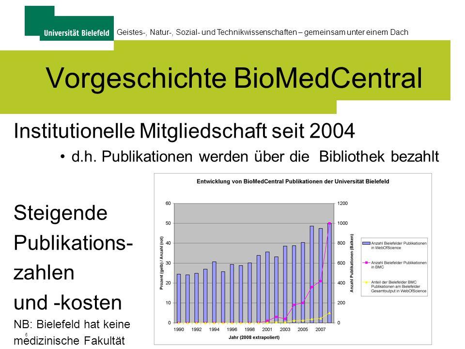 6 Geistes-, Natur-, Sozial- und Technikwissenschaften – gemeinsam unter einem Dach Vorgeschichte BioMedCentral Institutionelle Mitgliedschaft seit 2004 d.h.