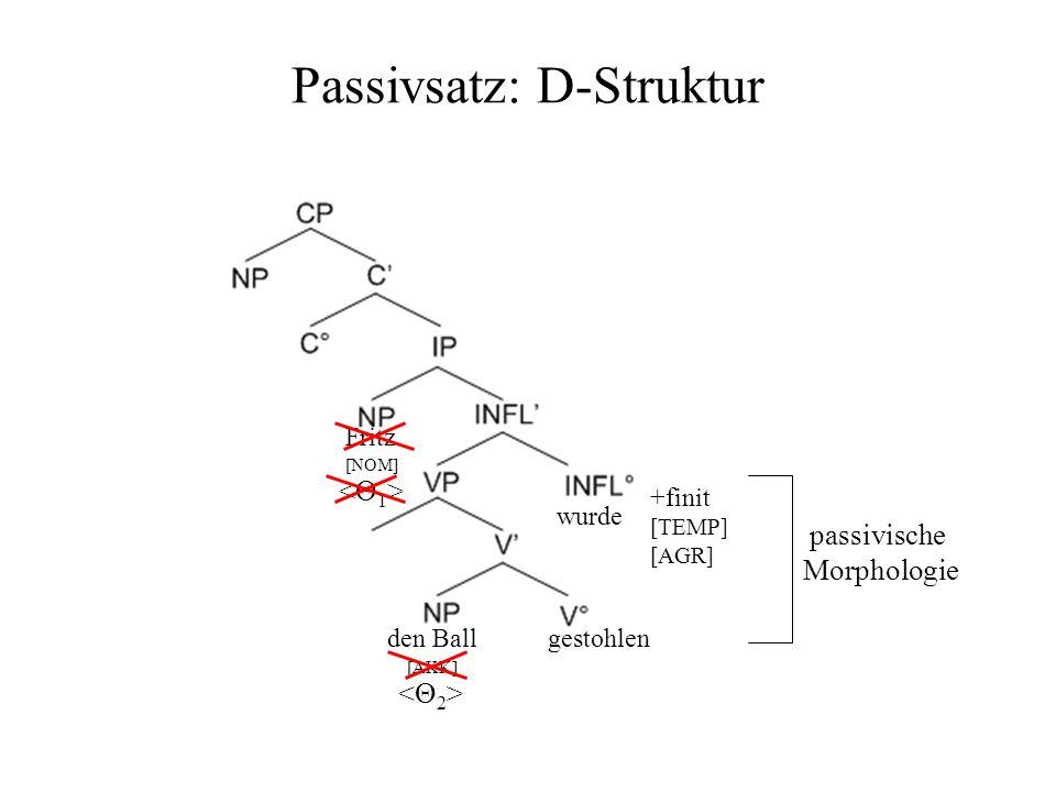Passivsatz: D-Struktur gestohlenden Ball [AKK] wurde +finit [TEMP] [AGR] Fritz [NOM] passivische Morphologie