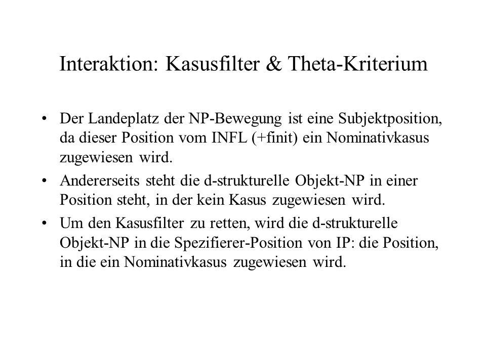Interaktion: Kasusfilter & Theta-Kriterium Der Landeplatz der NP-Bewegung ist eine Subjektposition, da dieser Position vom INFL (+finit) ein Nominativ