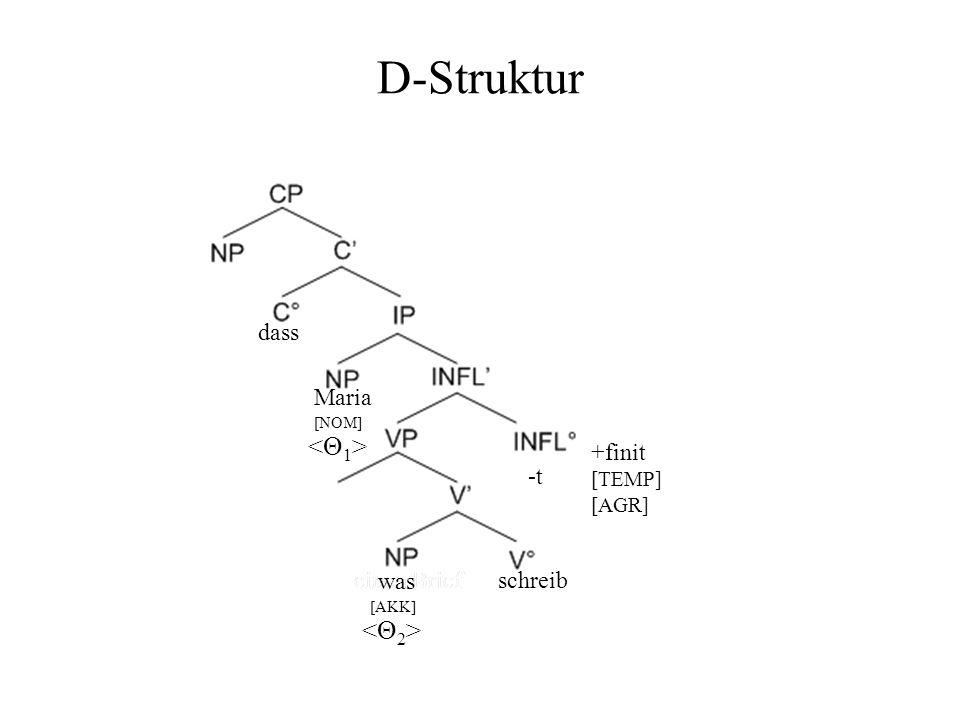 D-Struktur schreibeinen Brief [AKK] -t +finit [TEMP] [AGR] Maria [NOM] dass einen Brief was