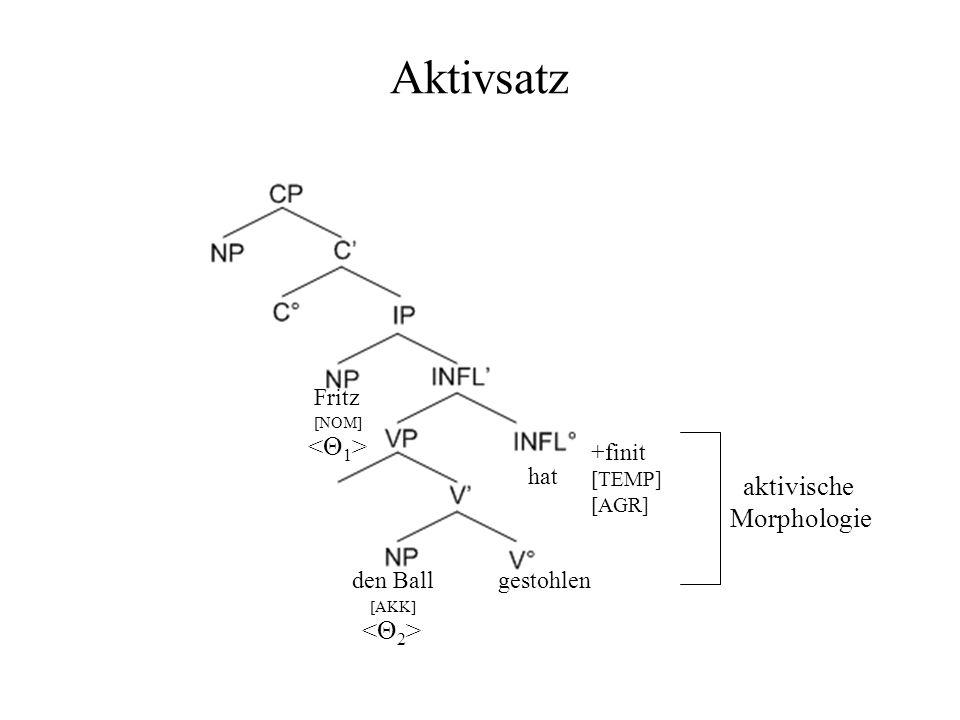 Aktivsatz gestohlenden Ball [AKK] hat +finit [TEMP] [AGR] Fritz [NOM] aktivische Morphologie