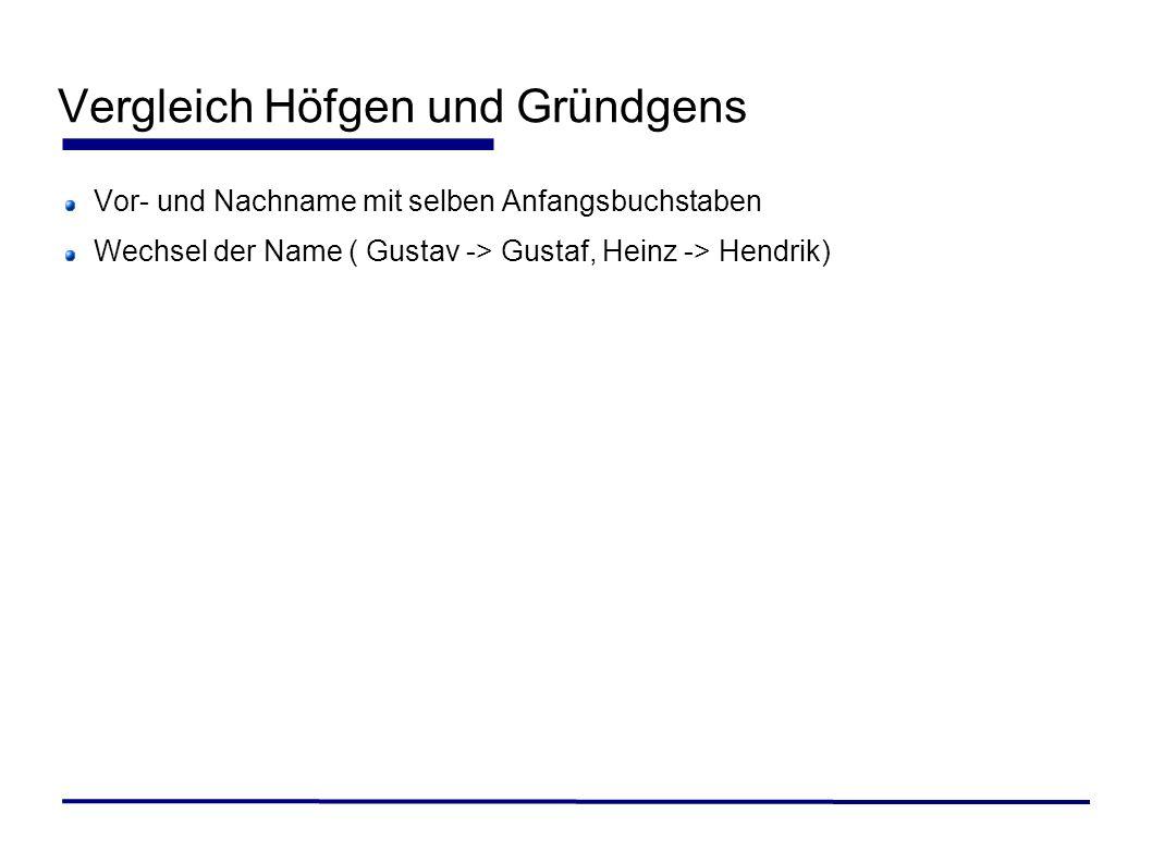Vergleich Höfgen und Gründgens Vor- und Nachname mit selben Anfangsbuchstaben Wechsel der Name ( Gustav -> Gustaf, Heinz -> Hendrik)