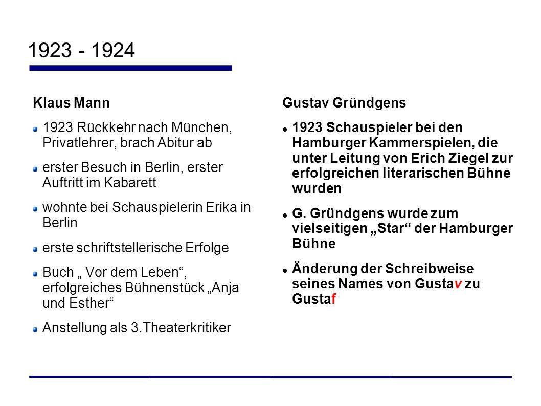 1923 - 1924 Klaus Mann 1923 Rückkehr nach München, Privatlehrer, brach Abitur ab erster Besuch in Berlin, erster Auftritt im Kabarett wohnte bei Schau