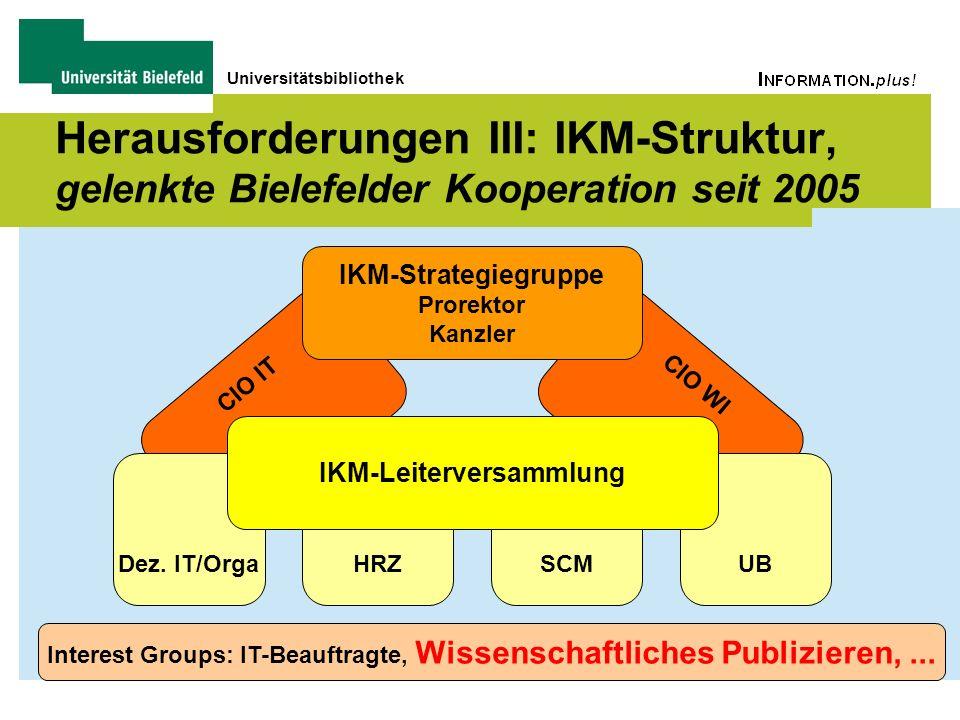 Universitätsbibliothek CIO IT SCM Herausforderungen III: IKM-Struktur, gelenkte Bielefelder Kooperation seit 2005 HRZDez. IT/Orga CIO WI UB IKM-Leiter