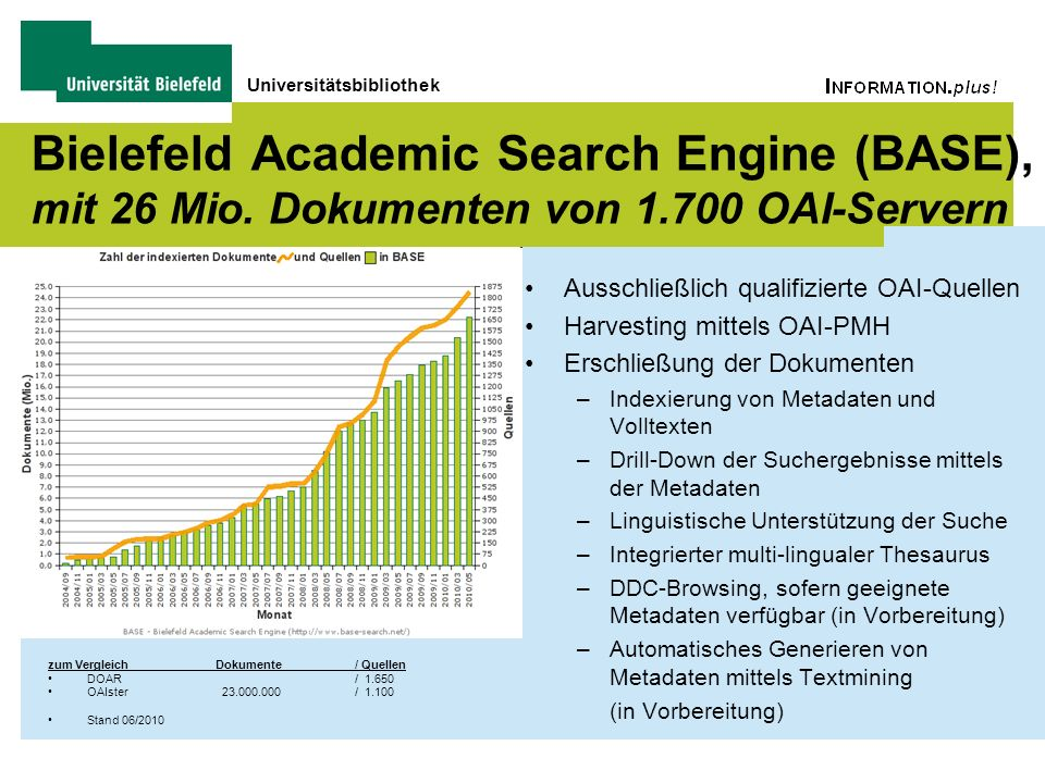 Universitätsbibliothek Bielefeld Academic Search Engine (BASE), mit 26 Mio. Dokumenten von 1.700 OAI-Servern zum Vergleich Dokumente/ Quellen DOAR / 1