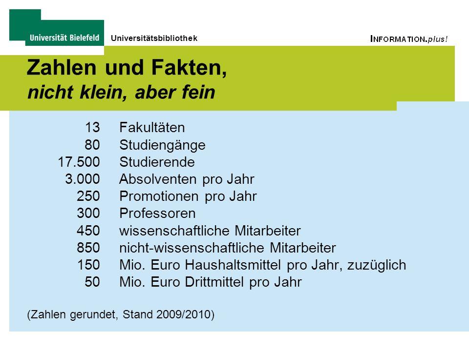 Universitätsbibliothek Zahlen und Fakten, nicht klein, aber fein 13 Fakultäten 80 Studiengänge 17.500 Studierende 3.000 Absolventen pro Jahr 250 Promo