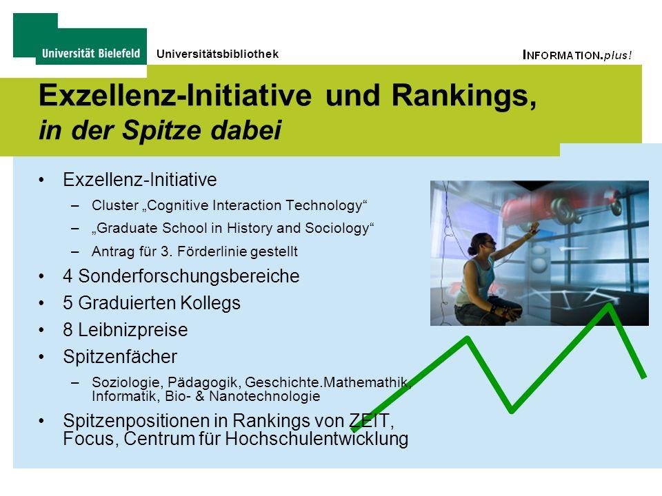 Universitätsbibliothek Exzellenz-Initiative und Rankings, in der Spitze dabei Exzellenz-Initiative –Cluster Cognitive Interaction Technology –Graduate