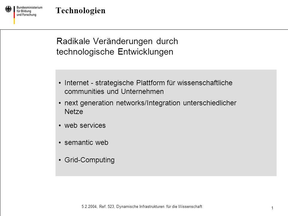 7th international Bielefeld Konferenz Thinking beyond Digital Libraries Designing the Information Strategy for the next Decade Dynamische Infrastrukturen für die Wissenschaft Herausforderung für Digitale Bibliotheken Dr.