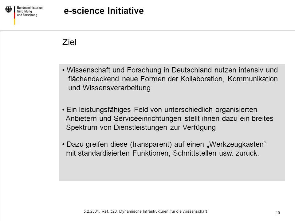 8 5.2.2004, Ref. 523, Dynamische Infrastrukturen für die Wissenschaft Elemente einer e-science Initiative in Deutschland Maßnahmen (1) GRID-Infrastruk