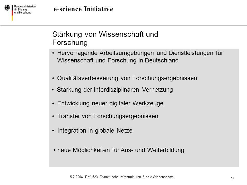 9 5.2.2004, Ref. 523, Dynamische Infrastrukturen für die Wissenschaft Rolle des BMBF Bündelung der Partner (HGF, MPG, FHG, WGL, DFN, Hochschulen, Wirt